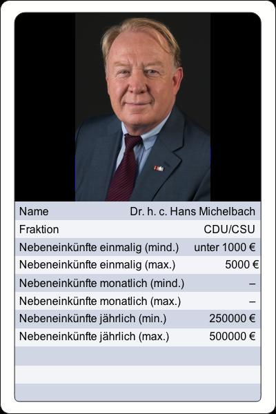 Dr. h. c. Hans Michelbach
